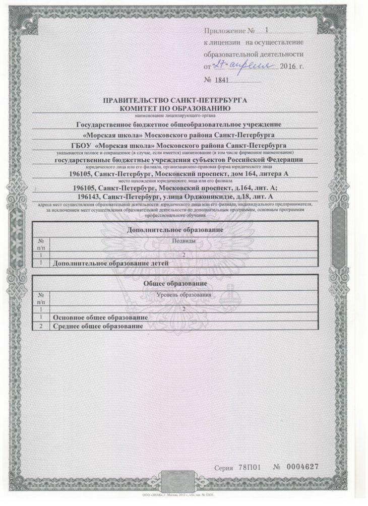 pril-1-k-licenzii